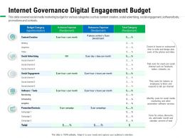 Internet Governance Digital Engagement Budget Days Ppt Powerpoint Presentation Pictures Objects