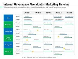 Internet Governance Five Months Marketing Timeline Seo Ppt Powerpoint Presentation Inspiration
