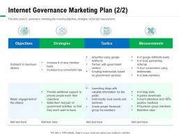 Internet Governance Marketing Plan M2859 Ppt Powerpoint Presentation Model Inspiration