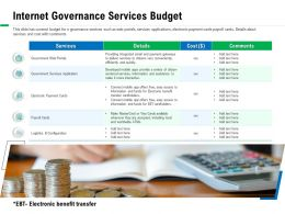 Internet Governance Services Budget Accepted Ppt Powerpoint Presentation Styles Model
