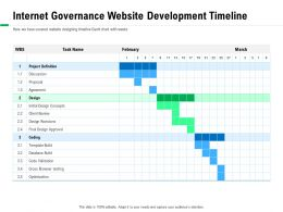Internet Governance Website Development Timeline Cross Ppt Powerpoint Presentation Summary Slide