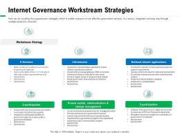 Internet Governance Workstream Strategies Bank Ppt Powerpoint Presentation Inspiration Styles