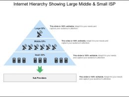 Internet Hierarchy Showing Large Middle And Small Isp