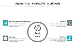 Internet High Availability Workloads Ppt Powerpoint Presentation Show Influencers Cpb