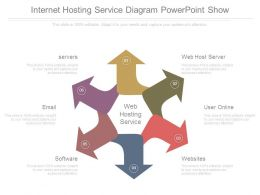 Internet Hosting Service Diagram Powerpoint Show