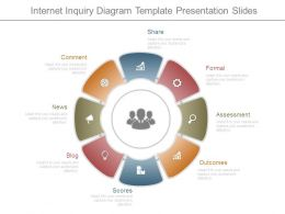 Internet Inquiry Diagram Template Presentation Slides