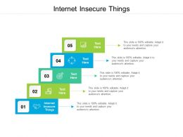 Internet Insecure Things Ppt Powerpoint Presentation Visual Aids Slides Cpb