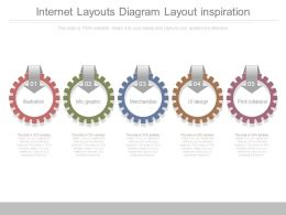 Internet Layouts Diagram Layout Inspiration