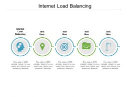 Internet Load Balancing Ppt Powerpoint Presentation Ideas Design Ideas Cpb