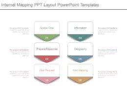 Internet Mapping Ppt Layout Powerpoint Templates