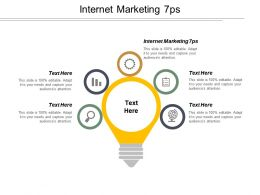 Internet Marketing 7ps Ppt Powerpoint Presentation Infographic Template Inspiration Cpb