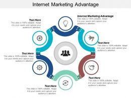 Internet Marketing Advantage Ppt Powerpoint Presentation Icon Design Inspiration Cpb