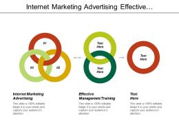 Internet Marketing Advertising Effective Management Training Business Ideas