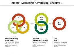 internet_marketing_advertising_effective_management_training_business_ideas_Slide01