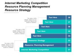 Internet Marketing Competition Resource Planning Management Resource Strategy Cpb