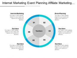 Internet Marketing Event Planning Affiliate Marketing Trading Strategies Cpb