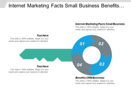 Internet Marketing Facts Small Business Benefits Crm Business Cpb
