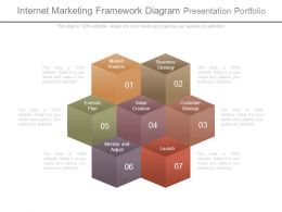 Internet Marketing Framework Diagram Presentation Portfolio