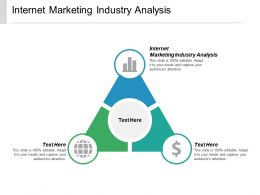 Internet Marketing Industry Analysis Ppt Powerpoint Presentation Icon Slide Cpb