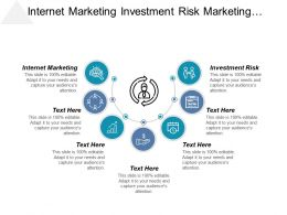 Internet Marketing Investment Risk Marketing Strategies Inventory Management Cpb