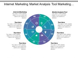 Internet Marketing Market Analysis Tool Marketing Strategy Leadership Skills Cpb