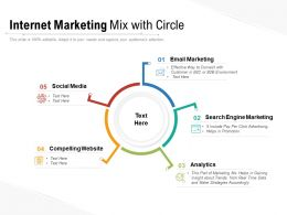 Internet Marketing Mix With Circle