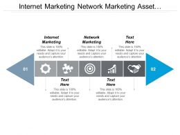 Internet Marketing Network Marketing Asset Management Business Networking Cpb