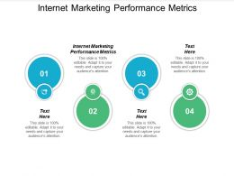 Internet Marketing Performance Metrics Ppt Powerpoint Presentation Styles Objects Cpb
