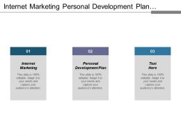 Internet Marketing Personal Development Plan Pricing Strategies Outbound Logistics Cpb