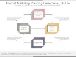 Internet Marketing Planning Presentation Outline