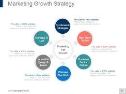 Internet Marketing Powerpoint Presentation Slides