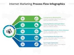 Internet Marketing Process Flow Infographics