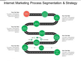Internet Marketing Process Segmentation And Strategy