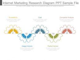 Internet Marketing Research Diagram Ppt Sample File