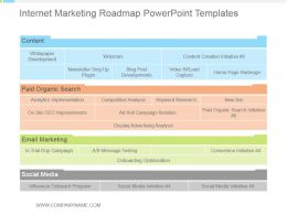 Internet Marketing Roadmap Powerpoint Templates Download