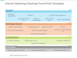 internet_marketing_roadmap_powerpoint_templates_download_Slide01