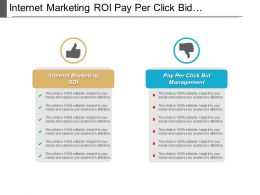 Internet Marketing Roi Pay Per Click Bid Management Cpb