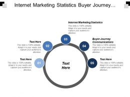 Internet Marketing Statistics Buyer Journey Communications Sales Impact Cpb
