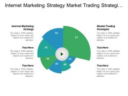 Internet Marketing Strategy Market Trading Strategies Six Sigma Cpb