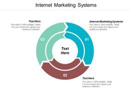 Internet Marketing Systems Ppt Powerpoint Presentation Portfolio Shapes Cpb
