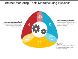 Internet Marketing Tools Manufacturing Business Product Strategy Definition
