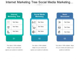Internet Marketing Tree Social Media Marketing Public Relations