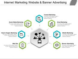 Internet Marketing Website And Banner Advertising