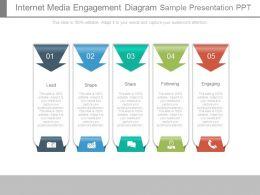 Internet Media Engagement Diagram Sample Presentation Ppt