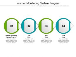 Internet Monitoring System Program Ppt Powerpoint Presentation Outline Mockup Cpb