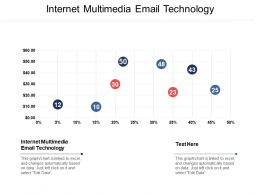 Internet Multimedia Email Technology Ppt Powerpoint Presentation File Graphic Tips Cpb