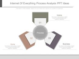 Internet Of Everything Process Analysis Ppt Ideas