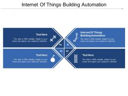 Internet Of Things Building Automation Ppt Powerpoint Presentation Styles Themes Cpb