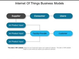 Internet Of Things Business Models