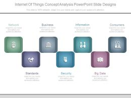 Internet Of Things Concept Analysis Powerpoint Slide Designs
